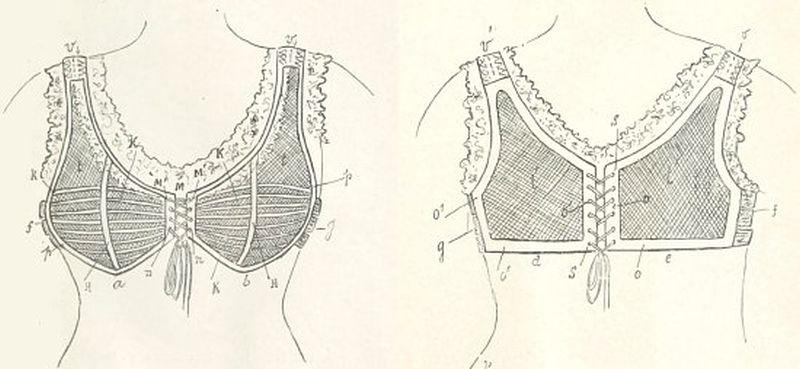 le modele de corselet gorge propose par herminie cadolle. schema extrait de le corset histoire medecine hygiene. etude historique 1905